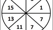 Serie logica numerica