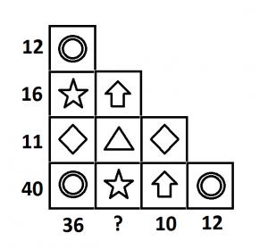 serie logica 3