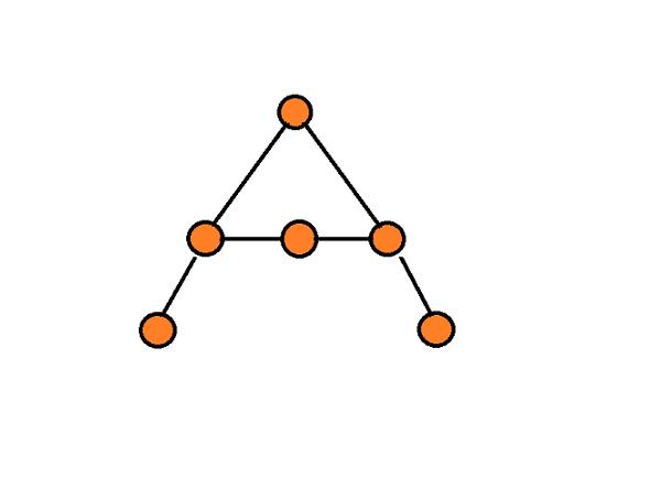 i due triangoli
